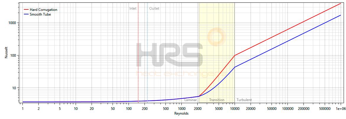 chart shows heat flow - 1171×405